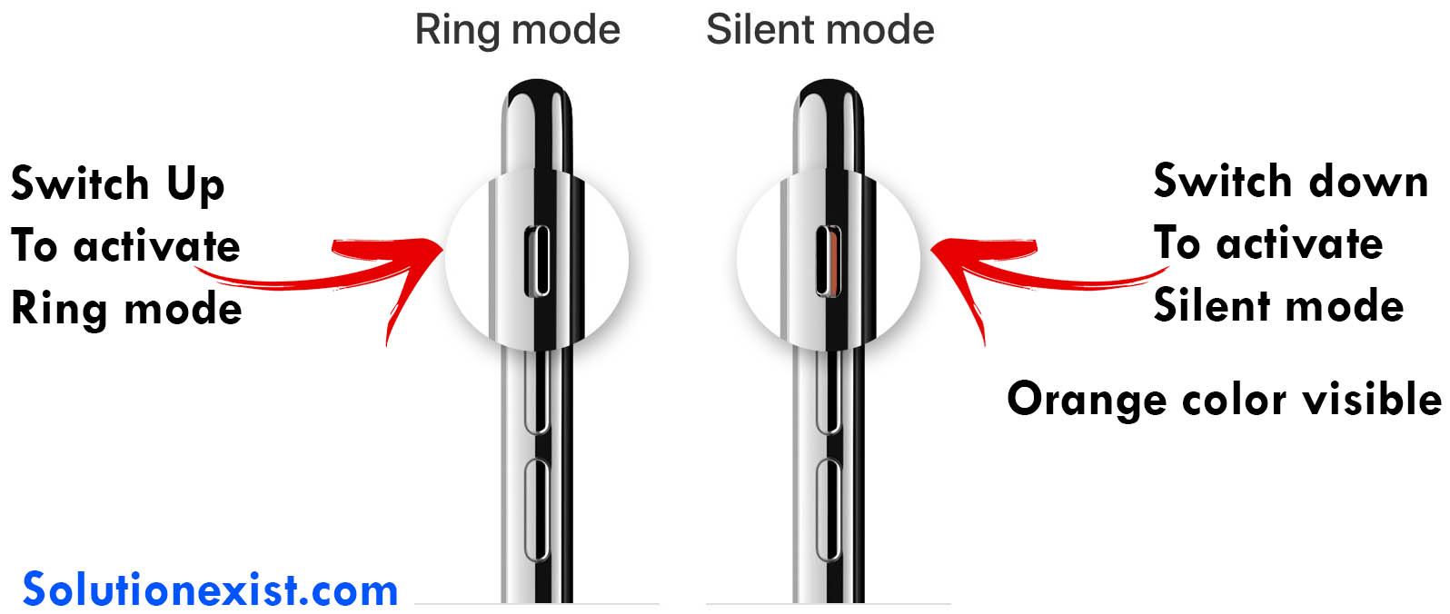 iPhone silent button
